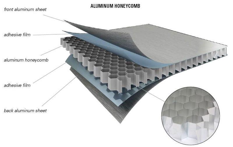 Rainscreen-Panels